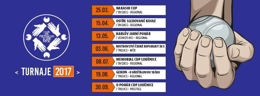 Turnaje CdP Loděnice 2017